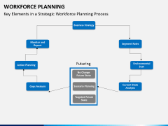 Workforce Planning PPT slide 14