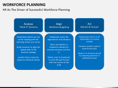 Workforce Planning PPT slide 15