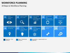 Workforce Planning PPT slide 2