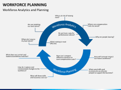 Workforce Planning PPT slide 6