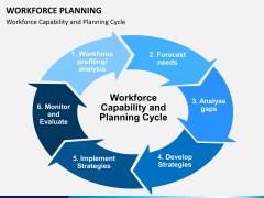 Workforce Planning PPT slide 9