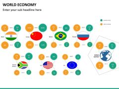 World Economy PPT slide 11