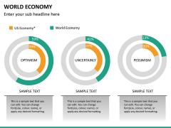 World Economy PPT slide 14