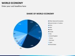 World Economy PPT slide 4