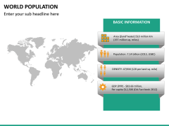 World population PPT slide 14