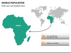 World population PPT slide 17