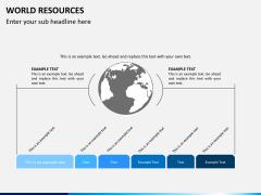 World resources PPT slide 3