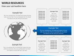 World resources PPT slide 8