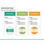 30 60 90 day plan PPT slide 21