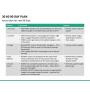 30 60 90 day plan PPT slide 30