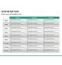 30 60 90 day plan PPT slide 34