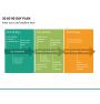 30 60 90 day plan PPT slide 22
