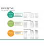 30 60 90 day plan PPT slide 26