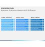 30 60 90 day plan PPT slide 16