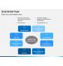 30 60 90 day plan PPT slide 17