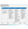 30 60 90 day plan PPT slide 19