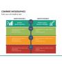 Compare infographics PPT slide 9