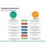 Compare infographics PPT slide 16
