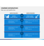 Compare infographics PPT slide 1
