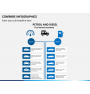 Compare infographics PPT slide 7