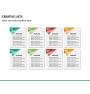 Creative lists PPT slide 14