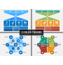 Digital Supply Chain PPT cover slide