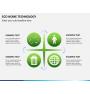 Eco home technology PPT slide 1
