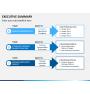 Executive summary PPT slide 10