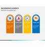 Infographic elements PPT slide 1