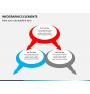 Infographic elements PPT slide 11