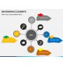 Infographic elements PPT slide 21