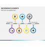 Infographic elements PPT slide 22