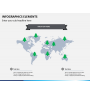 Infographic elements PPT slide 23