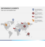Infographic elements PPT slide 25