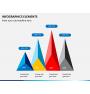Infographic elements PPT slide 30