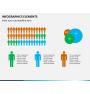 Infographic elements PPT slide 37