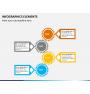 Infographic elements PPT slide 5