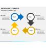 Infographic elements PPT slide 6