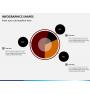 Infographic shapes PPT slide 26