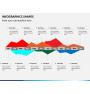 Infographic shapes PPT slide 31