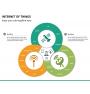 Internet of things PPT slide 16