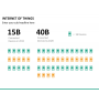 Internet of things PPT slide 18