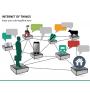 Internet of things PPT slide 21