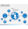 Internet of things PPT slide 8