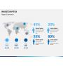 Investor pitch PPT slide 21