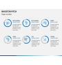 Investor pitch PPT slide 39