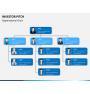 Investor pitch PPT slide 6