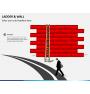 Ladder and walls PPT slide 1