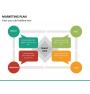 Marketing Plan PPT Slide 19