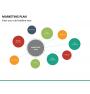 Marketing Plan PPT Slide 32